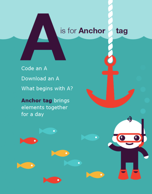a is for anchor tag