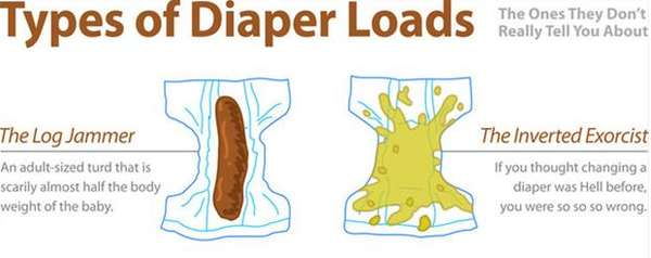 types-of-diaper-loads-infographic